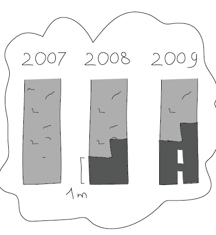 6-asphalt-phenomenon