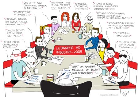 7-lebanese-ad-industry